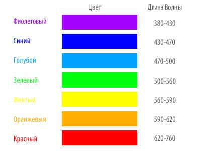 спектр01