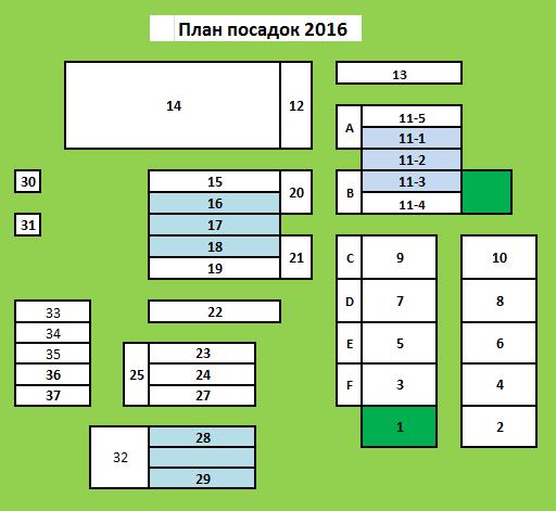 План посадок 2016_1
